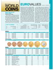 030716-Euro-Values