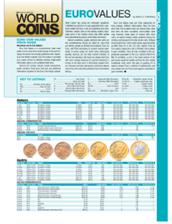 060517-Euro-Values