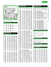 12-07-15-paper-money-values