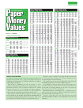 Paper-Money-Values-July-2017