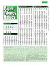paper-money-values-web-nov-2018