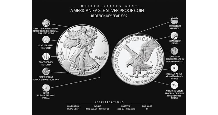 2021 silver American Eagle redesign