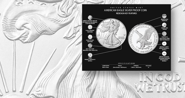 2021 Reverse of 2021 American Eagle design changes