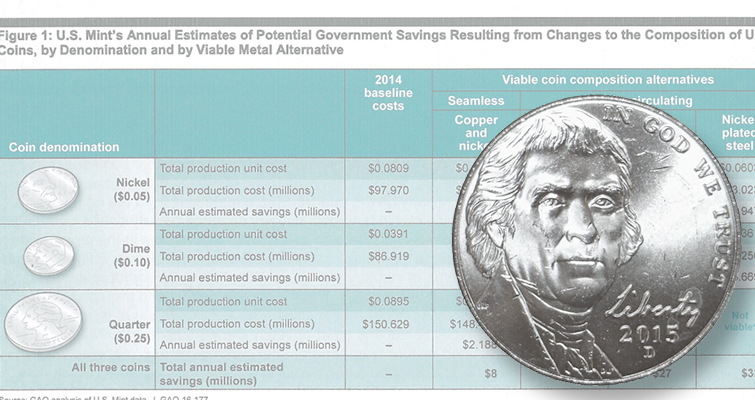 GAO report indicates plated steel alternatives not viable for quarter dollar