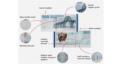 500-krone note