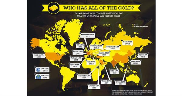 gold-reserves-world-map
